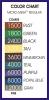Micro Mesh Color Chart
