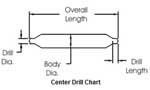 tn_center_drill.jpg